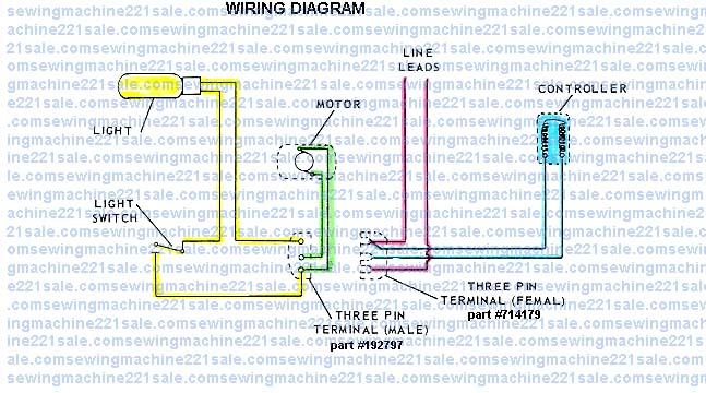 wiring diagram rh sewingmachine221sale bizland com kab m sewing machine wiring diagram wiring diagram for sewing machine motor